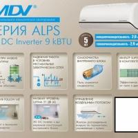 MDV серии ALPS MS1Ai-09HRFN1/MOCi-09HFN1